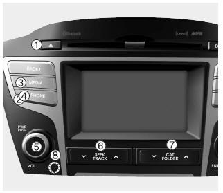Hyundai Tucson - Audio Head Unit - System controllers and