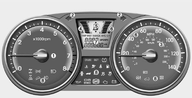 Hyundai Tucson Instrument Cluster Convenient Features